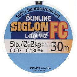 Sunline Sig-FC sunlinsigfc-1.5lb
