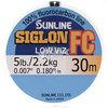 Sunline Sig-FC